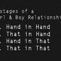 Four Stages Of Relationship