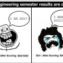 After Engineering Semester Results