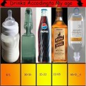 Drinks According To Age
