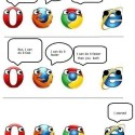 Browser Talking With Each Other