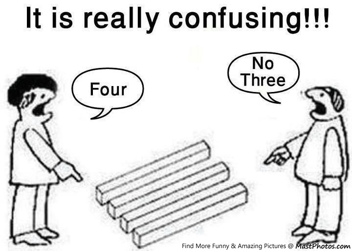 It is Really Confusing