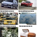 How People See My Car