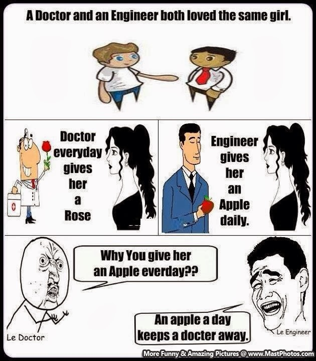Funny Quotes About Doctors And Love : Short Story Of A Love Triangle.